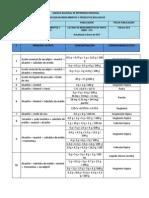 CR Medicamentos OTC Ene 2015