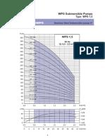 Curves Data
