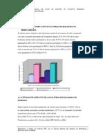 Biodegradación de Crudo de Petroleo Por Bacterias en Terrarios (Lista de Bacterias)
