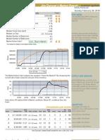 Jim Duncan's Market Report
