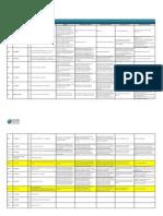 Plano de Aula - DA_RTV_(2015_2)
