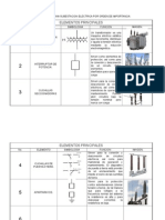 Elementos de Una Subestacion_HMJ