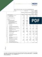Financial Results & Auditors Report for June 30, 2015 (Audited) [Result]