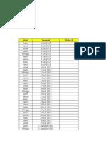 TIMELINE for Fespen 2k16