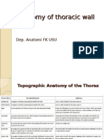 K 13 Anatomy of Thoracic Wall