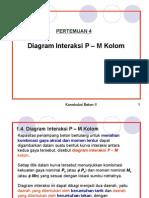 Kuliah 4 Beton2 Diagram Interaksi