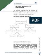 Modulo 2, Teoria Clase 5 recursos naturales.doc