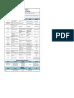 Ev2 Plantilla Caracterizacion de Procesos(3)