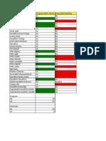 Očevidnik program 2015 2016 Sheet1