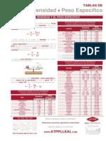 Densidad y Peso Especifico de Solidos, Liquidos y Gases