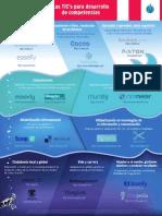 Las Tic Para El Desarrollo de Competencias_Infográfico