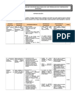 Diseño Transversales de Iestp