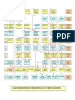Pre Requisito Engenharia Civil 2013