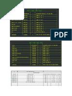 datos FG