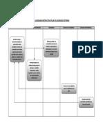 6 Flujograma Plan de Seguridad Externo