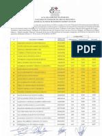 Acta Oposicion Cirugia Pediatrica 2015 (1)