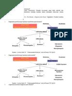 Tutorial Blok 20 Psikosomatik Week 1