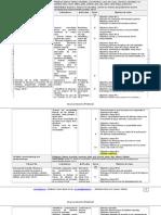 Planificacion Anual Ciencias 1basico 2015