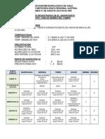 CENTRO METEOROLÓGICO REGIONAL AUSTRAL LUNES 31 DE AGOSTO 2015.pdf