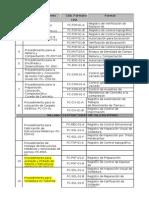 Lista de Procedimientos