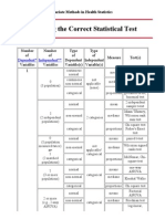 Choosing the Correct Statistical Test