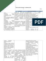 Planificación Lenguaje y Comunicación