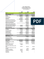 Bank Al-falah 5 year income statement, Balance sheet and Ratio Analysis