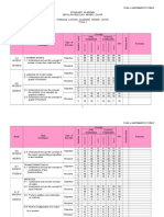 PLAN-J Mathematics Form5  2012.doc