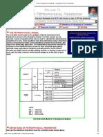 Petrophysics Rock-Fluid Model.pdf