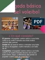 Jugada Básica Del Voleibol