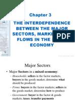 The Interdependence Between the Major Sectors, Markets