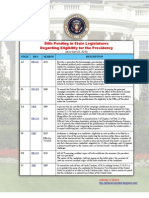 Table of Bills Pending in State Legislatures Regarding Eligibility for the Presidency