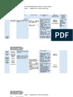 Planificación Unidad 4to Medio Oficial