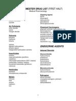 SPRING SEMESTER DRUG LIST.pdf