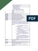 Lista de Los Campos Del Sistema