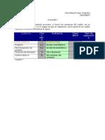 Actividad 3. Rotulación y Almacenamiento de Sustancias Químicas.
