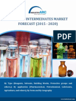 Chemical Intermediates Market