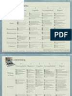 blogging-commenting-rubric2