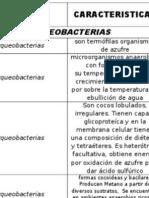 Bacterias de Ecología