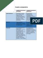 4.4. Comparativo administración de sistemas vs administración de servicios de TI..pdf