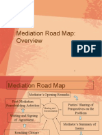 6 Mediation Road Map[1]