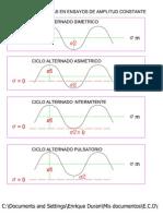 19.1- Fatiga-cargas Model (1