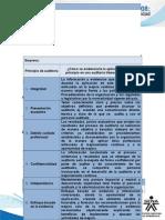 Actividad de Aprendizaje Unidad 1- Principios y Tipos de Auditorias Respuestas