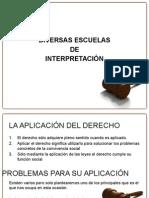 Diversas Escuelas de Interpretación Parte 1