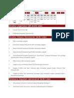 Struktur Organisasi (SO) OJK