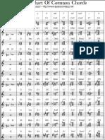 Ap4j Chart
