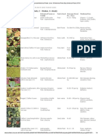 List Of Important Medicinal Plants _ Uses Of Medicinal Plant _ Buy Medicinal Plant _ OFDC.pdf