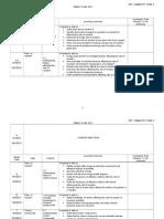 Rancangan Pengajaran Tahunan Kimia 2012 (1)