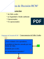 Diagrama de Decision RCM2