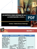 Las Matrices Como Idea de La Investigaci n Jur Dica.milenka